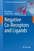 Negative Co-Receptors and Ligands